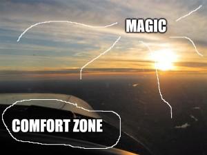 ComfortZoneMagic